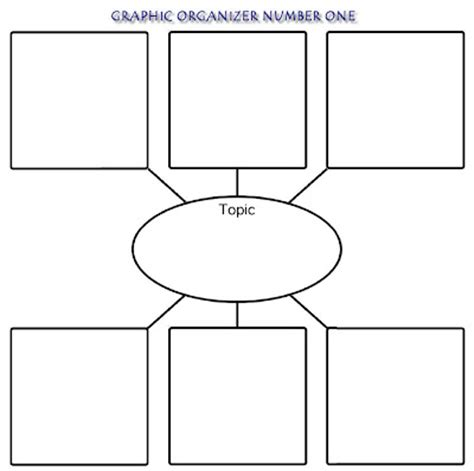 Use a Graphic Organizer: A Simple Pre-Writing Strategy
